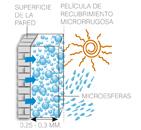 Pintura térmica exterior Suberlev